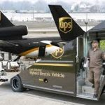What Is UPS Worldwide Express