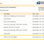 USPS Tracking Number Format and How It Looks Like